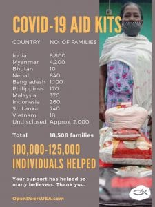 a chart showing the impact of COVID-19 relief from Open Doors